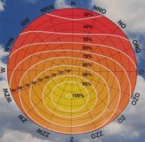 instrallingsdiagram